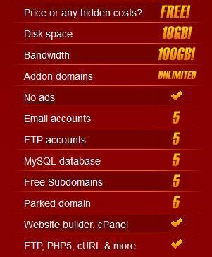 recursos da hospedagem gratis do 1 free hosting