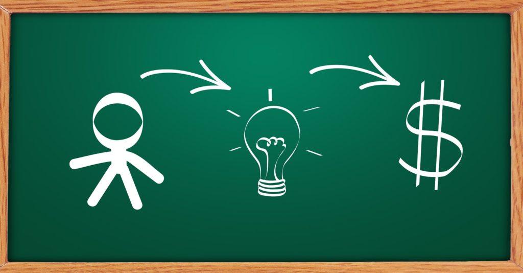 como converter ideias em dinheiro